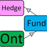 Hedge Fund Ontology logo