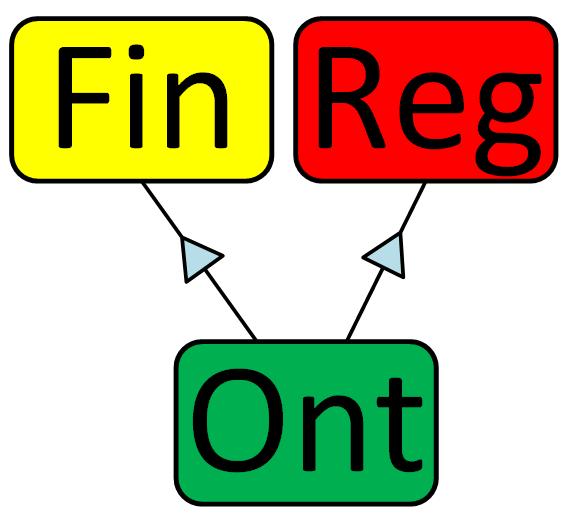 FinRegOnt logo